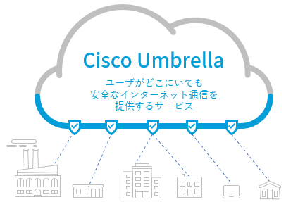 次世代SD-WAN Riverbed SteelConnect